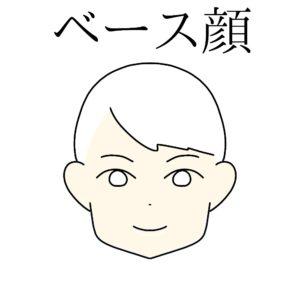 顔の形(輪郭)別メイクの図 エラ張りさんの顔のメイク方法まとめ