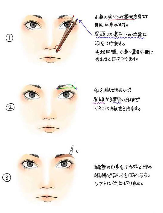 平行眉毛の書き方を説明するイラスト