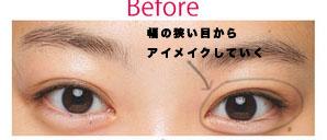 目の大きさが違う目のメイク方法