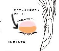 アイシャドウの塗り方の説明