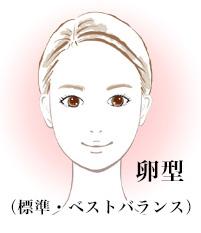 基準の顔の形(顔の黄金比)卵方