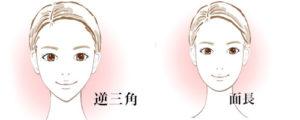 顔の形(顔の黄金比)逆三角形、、面長
