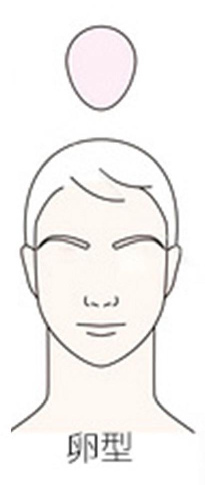 顔の型に合わせた男性のイメチェン髪型の気をつけたいポイント