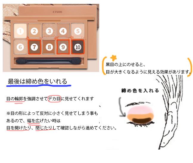 エチュードハウスのアイシャドウで縦グラデーションメイクをした場合のことを説明した画像