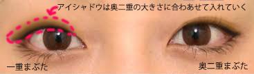 左右の目の大きさが違うメイク:一重と奥二重の場合