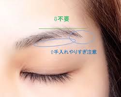 平行眉毛の整え方