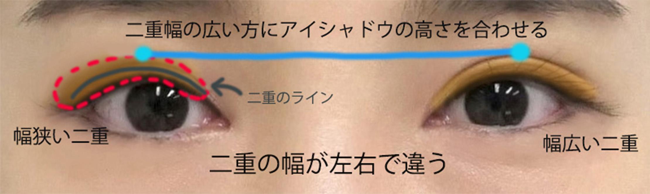 左右の目の大きさが違うメイク:二重幅が違う場合