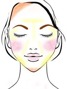 顔の形(輪郭)別メイクの図 逆三角形の顔のメイク方法(リップの塗り方)