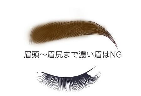 美人眉の書くポイント 美人眉毛の書き方を説明する図 左右対称に眉毛を書く方法