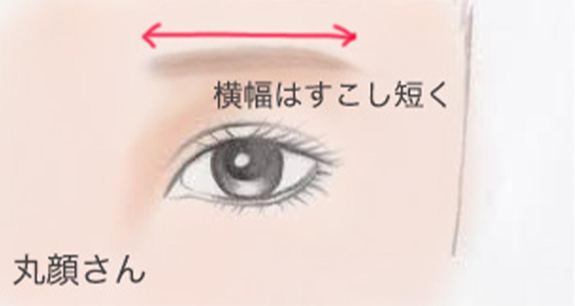 平行眉の書くポイント 平行眉の書き方を説明する図 左右対称に眉毛を書く方法