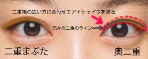 左右の目の大きさが違うメイク:二重と奥二重の場合