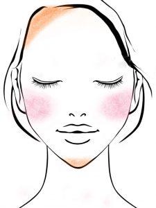 顔の形(輪郭)別メイクの図 逆三角形の顔のメイク方法(チークの塗り方)