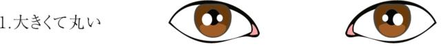 丸い目のイラスト