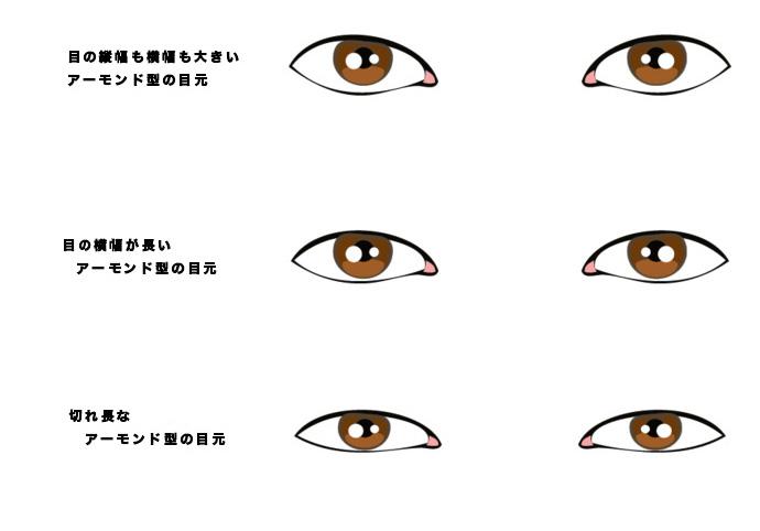 アーモンド型の目のメイクをする女性