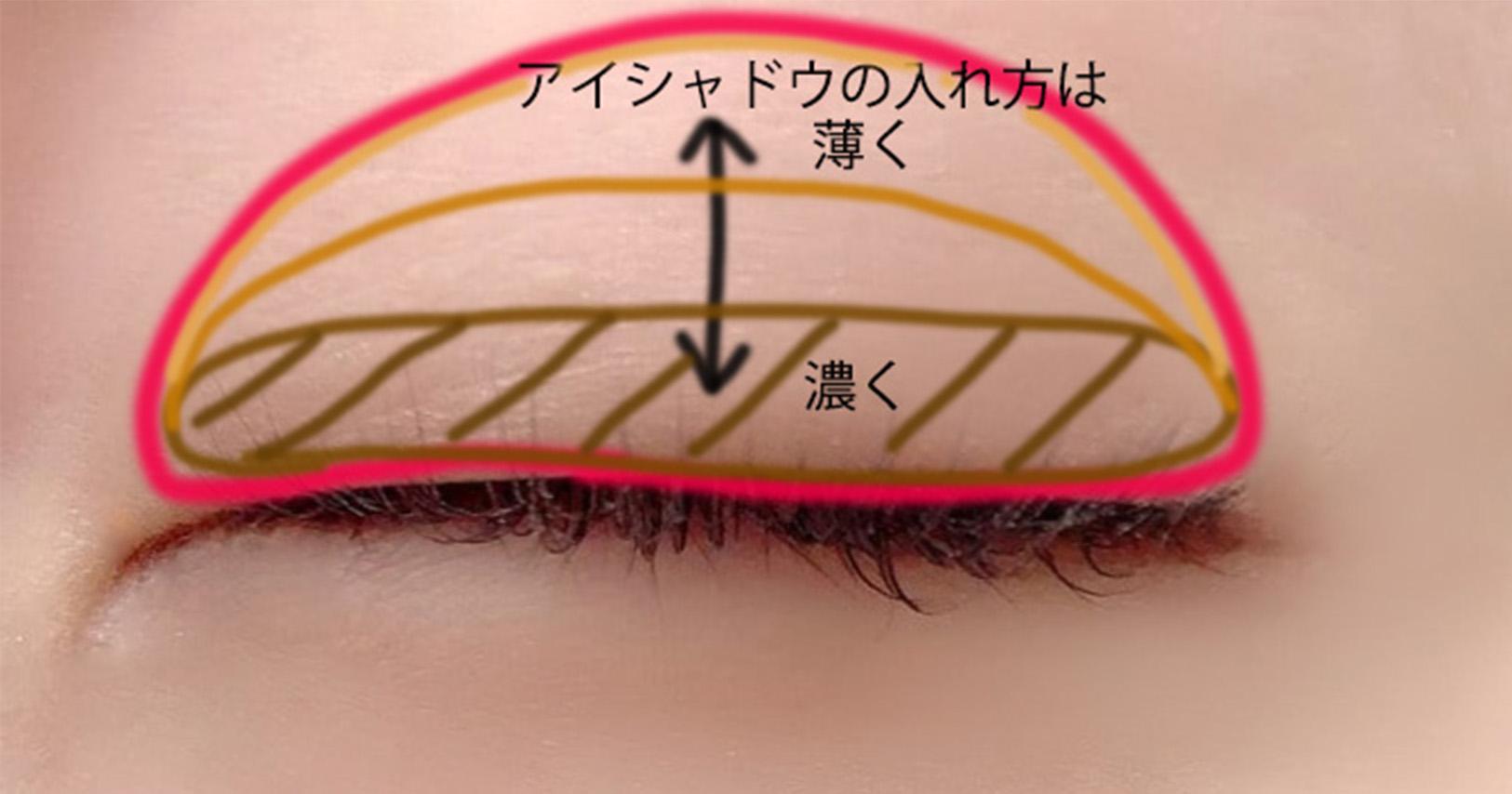 一重のアーモンド型の目のメイクをする女性