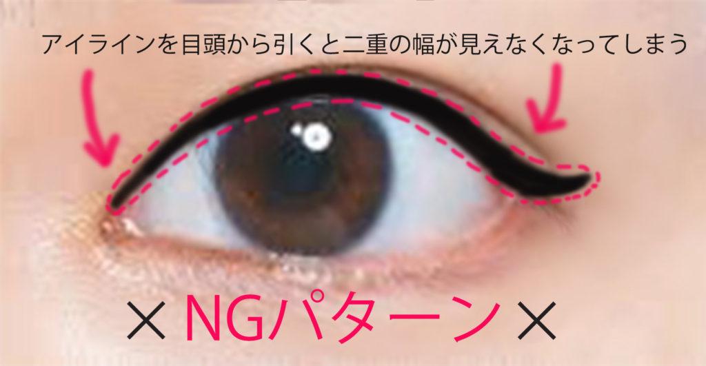 たれ目の奥二重のアイラインのポイント