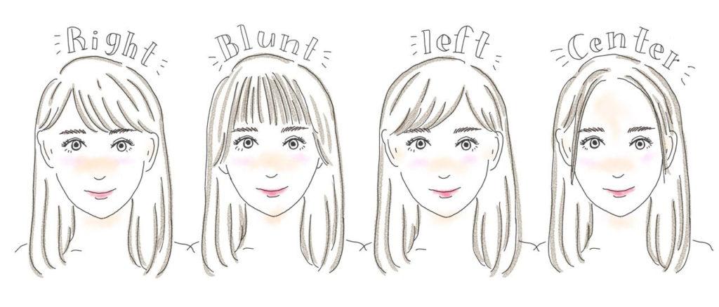 色々な前髪のイラスト