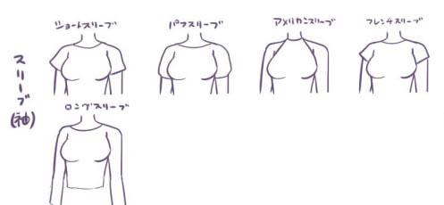 袖の長さに関するイラスト