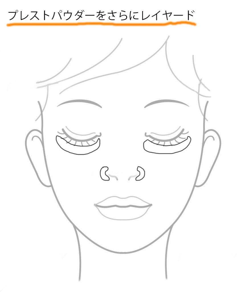 メイク方法を顔に書いたイラスト