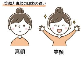 笑顔と真顔の印象の違い