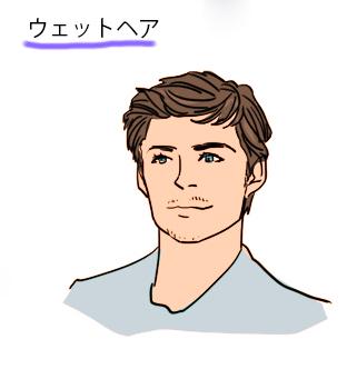ウェットヘアの男性のイラスト