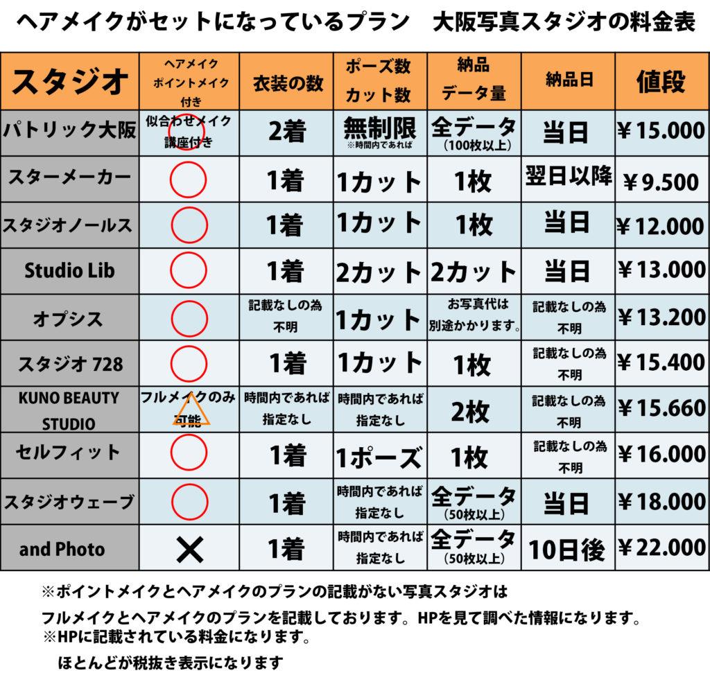 大阪の写真スタジオでヘアメイク付きの撮影プランを比較した表