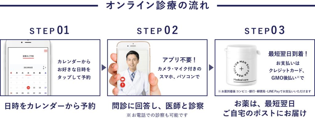 オンライン診療の流れ