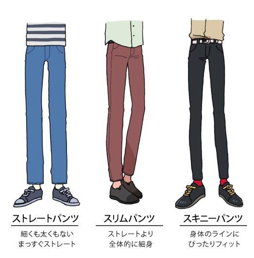 男性のズボンのイラスト