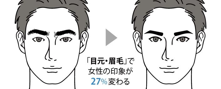 男性眉毛の印象の違い