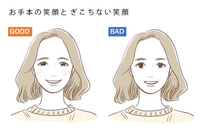 お手本とぎこちない笑顔のイラスト